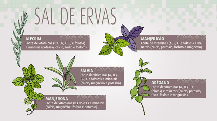Sal_de_Ervas_site